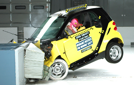 Crash Safety Ratings For Smart Cars
